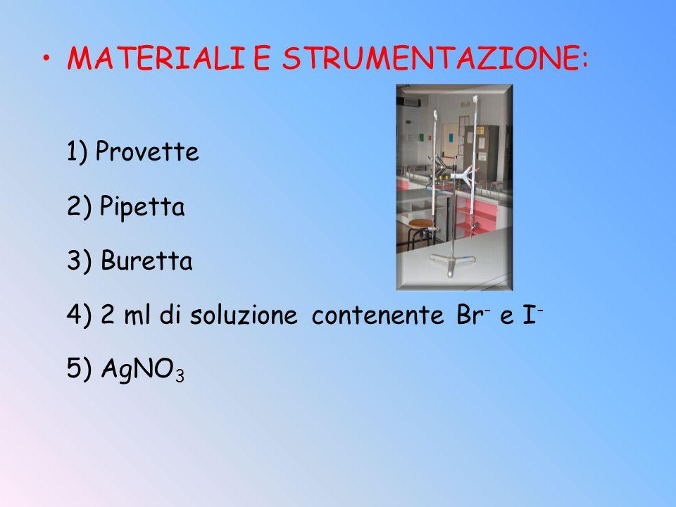 MATERIALI E STRUMENTAZIONE: 1) Provette 2) Pipetta 3) Buretta 4) 2 ml di soluzione contenente Br - e I - 5) AgNO 3