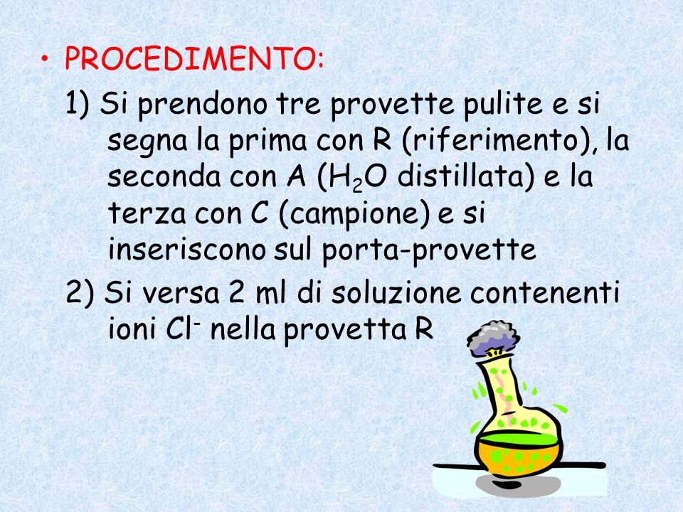 PROCEDIMENTO: 1) Si prendono tre provette pulite e si segna la prima con R (riferimento), la seconda con A (H 2 O distillata) e la terza con C (campio