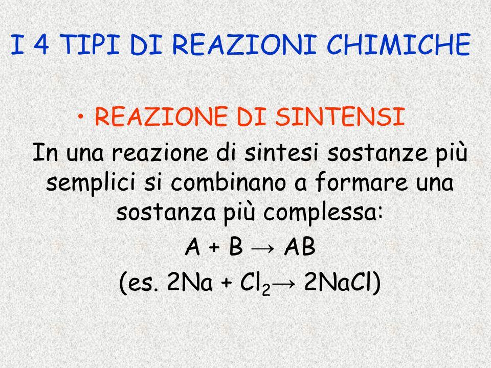 OBIETTIVO: Osservazione delle reazioni dello ione Cu 2+ Fe 3+ Zn 2+