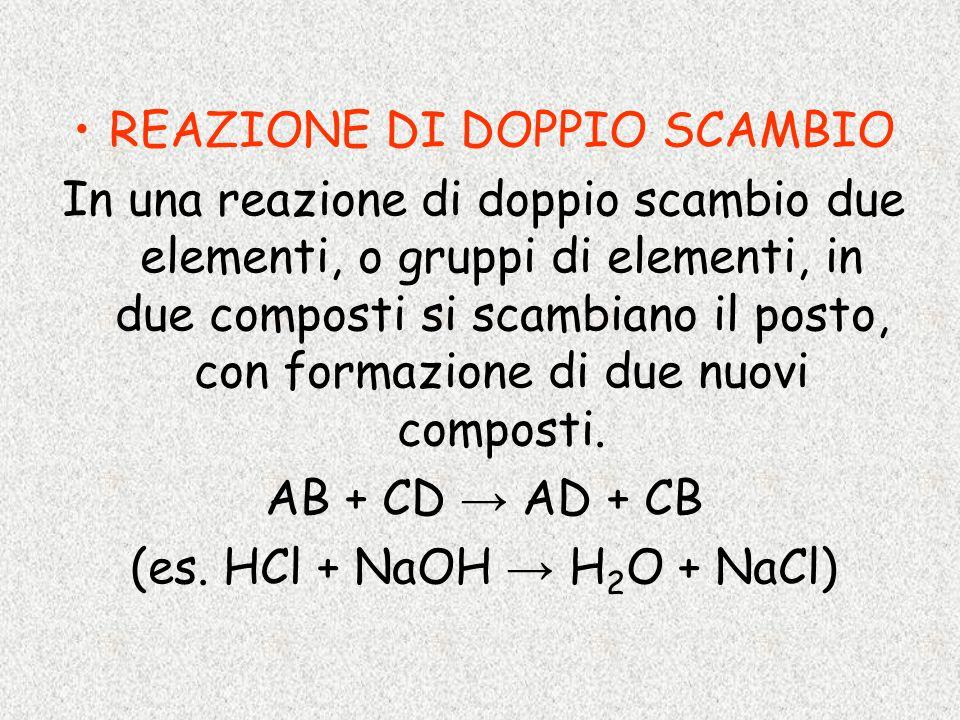 REAZIONE DI DOPPIO SCAMBIO In una reazione di doppio scambio due elementi, o gruppi di elementi, in due composti si scambiano il posto, con formazione