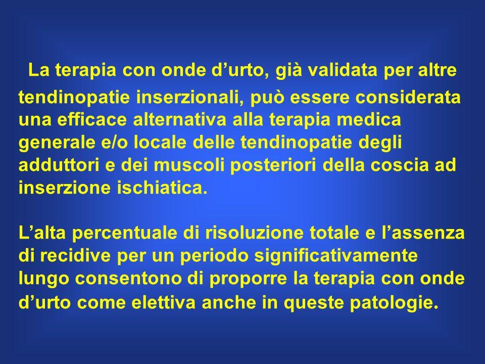 La terapia con onde durto, già validata per altre tendinopatie inserzionali, può essere considerata una efficace alternativa alla terapia medica gener