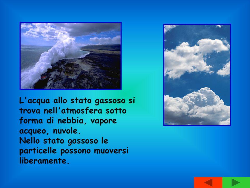 L'acqua allo stato gassoso si trova nell'atmosfera sotto forma di nebbia, vapore acqueo, nuvole. Nello stato gassoso le particelle possono muoversi li