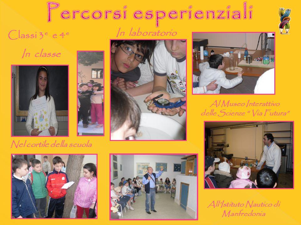 Classi 3 e e 4 e In laboratorio Nel cortile della scuola In classe Al Museo Interattivo delle Scienze Via Futura AllIstituto Nautico di Manfredonia