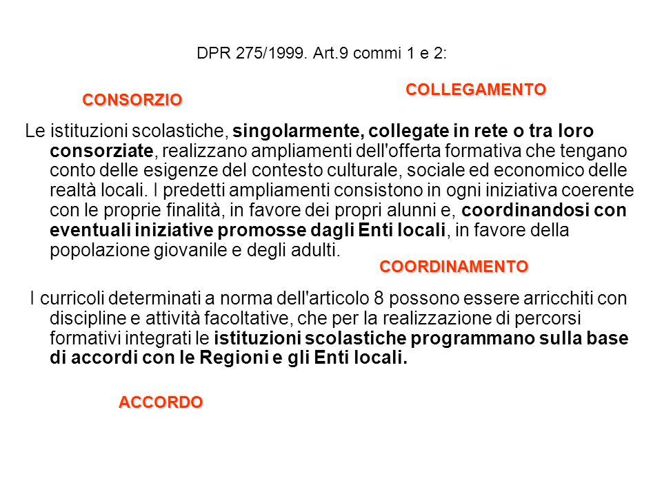 Art.3 (Valorizzazione dell autonomia scolastica) 1.