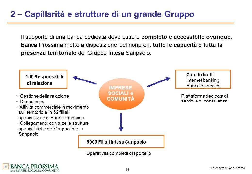 Ad esclusivo uso interno 13 2 – Capillarità e strutture di un grande Gruppo Il supporto di una banca dedicata deve essere completo e accessibile ovunq