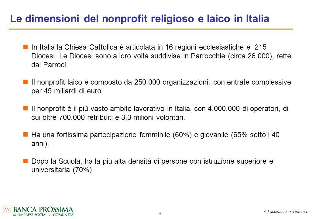 Ad esclusivo uso interno 4 Le dimensioni del nonprofit religioso e laico in Italia In Italia la Chiesa Cattolica è articolata in 16 regioni ecclesiast