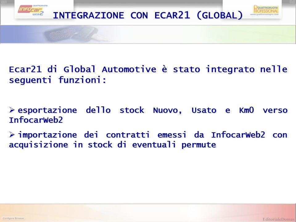 INTEGRAZIONE CON ECAR21 (GLOBAL) Ecar21 di Global Automotive è stato integrato nelle seguenti funzioni: esportazione dello stock Nuovo, Usato e Km0 ve