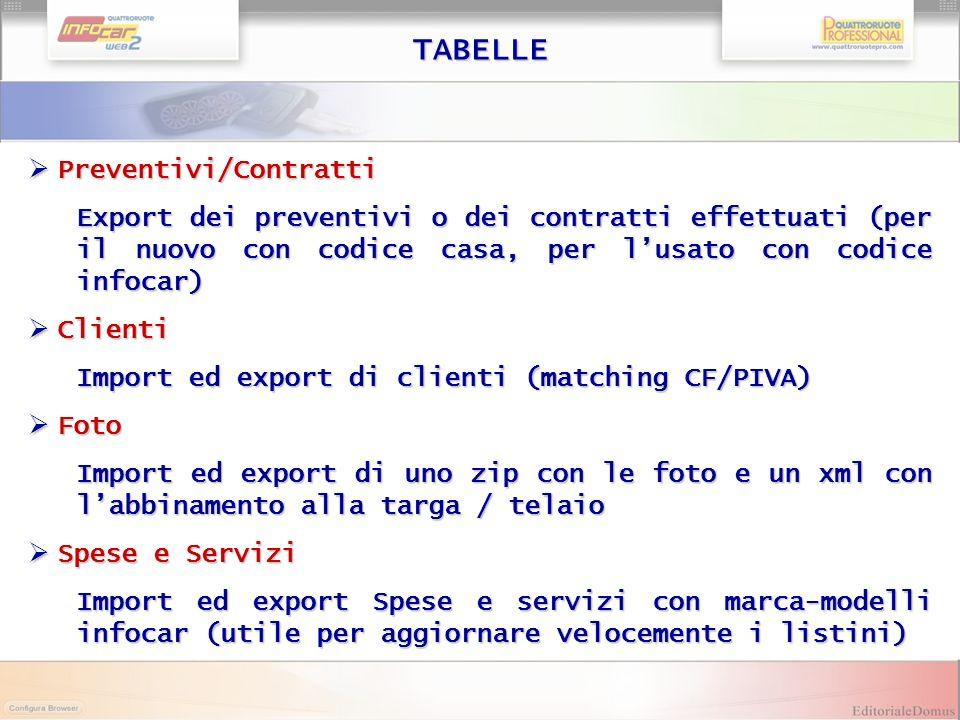 Preventivi/Contratti Preventivi/Contratti Export dei preventivi o dei contratti effettuati (per il nuovo con codice casa, per lusato con codice infoca