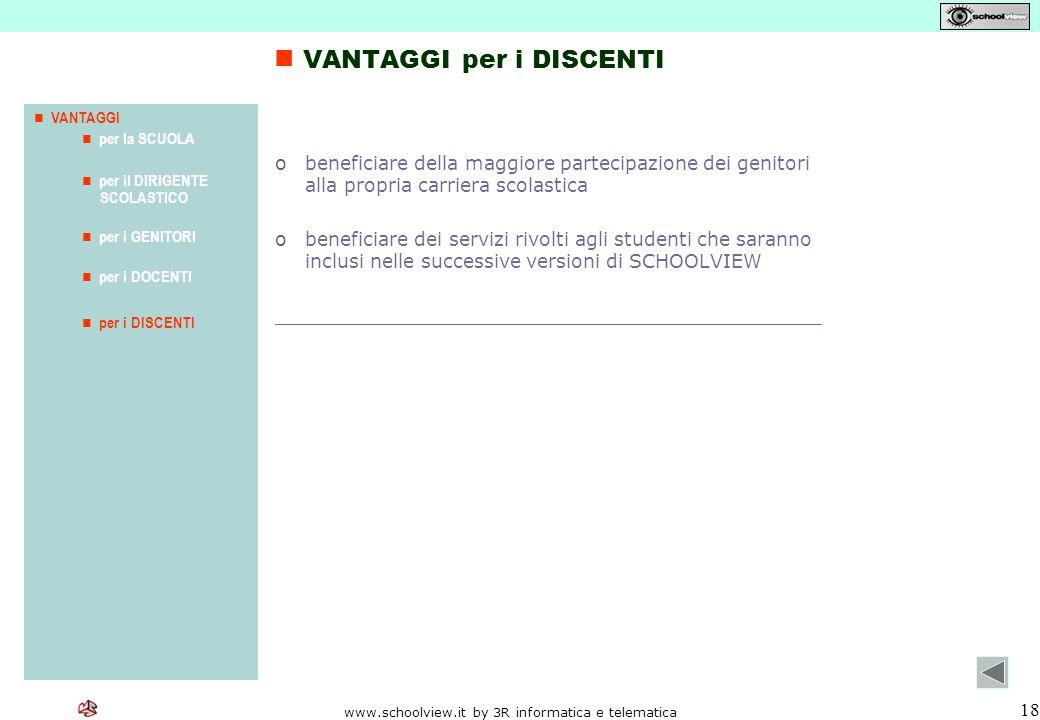 www.schoolview.it by 3R informatica e telematica 18 obeneficiare della maggiore partecipazione dei genitori alla propria carriera scolastica obenefici