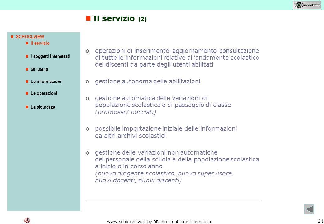 www.schoolview.it by 3R informatica e telematica 21 ooperazioni di inserimento-aggiornamento-consultazione di tutte le informazioni relative allandame
