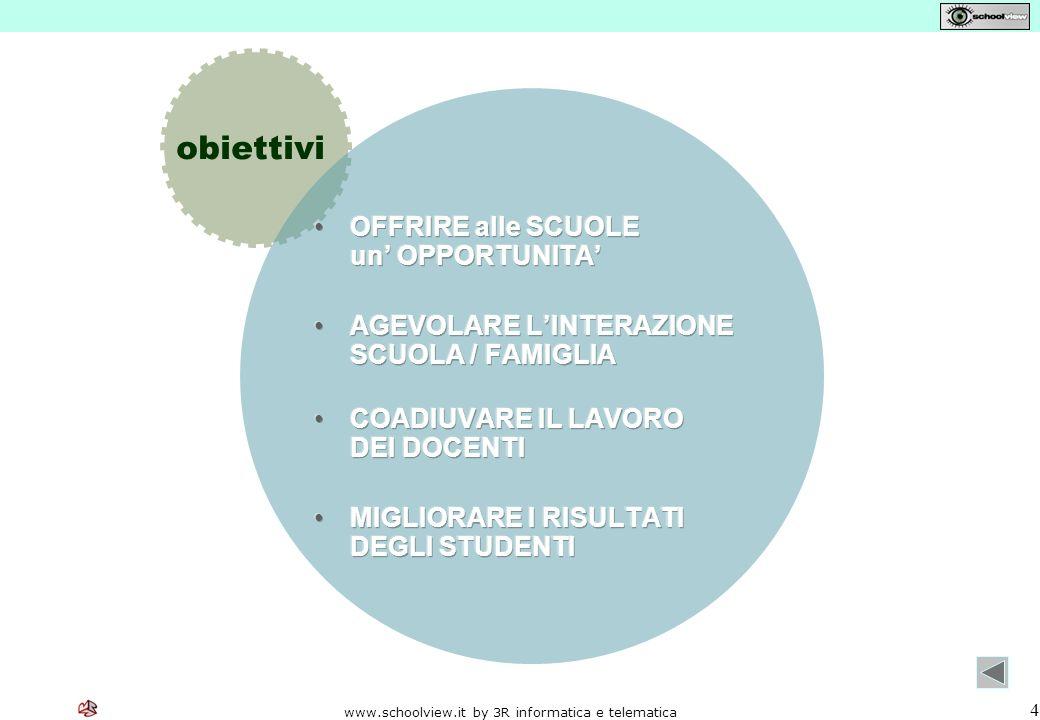 www.schoolview.it by 3R informatica e telematica 4 obiettivi
