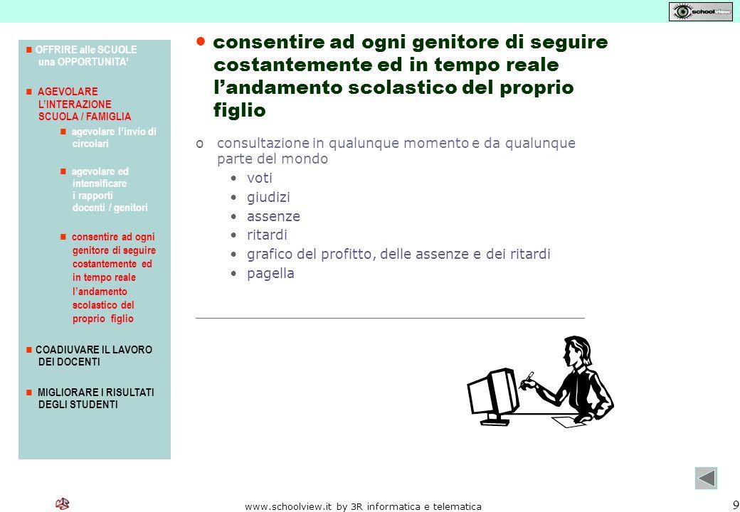 www.schoolview.it by 3R informatica e telematica 40 ma il sito www.schoolview.itwww.schoolview.it può diventare il finanziatore il finanziatore degli altri progetti scolastici Come.