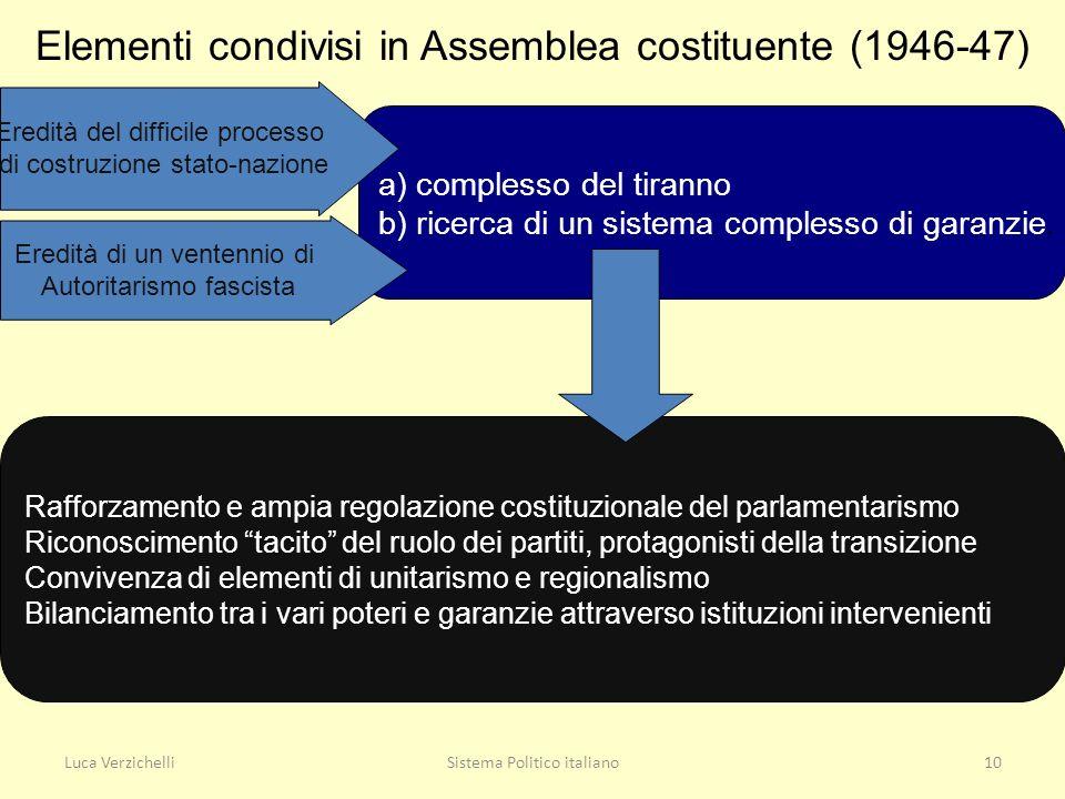 Luca VerzichelliSistema Politico italiano10 Elementi condivisi in Assemblea costituente (1946-47) a) complesso del tiranno b) ricerca di un sistema co