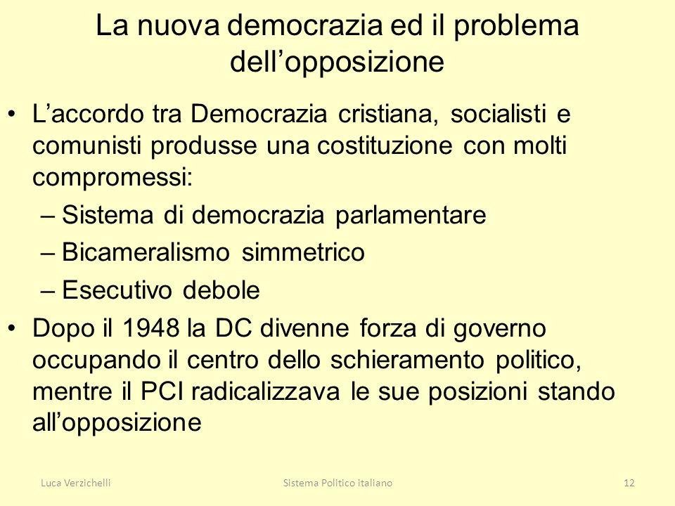 Luca VerzichelliSistema Politico italiano12 La nuova democrazia ed il problema dellopposizione Laccordo tra Democrazia cristiana, socialisti e comunis