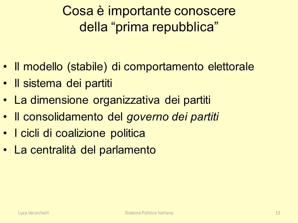 Luca VerzichelliSistema Politico italiano13 Cosa è importante conoscere della prima repubblica Il modello (stabile) di comportamento elettorale Il sis