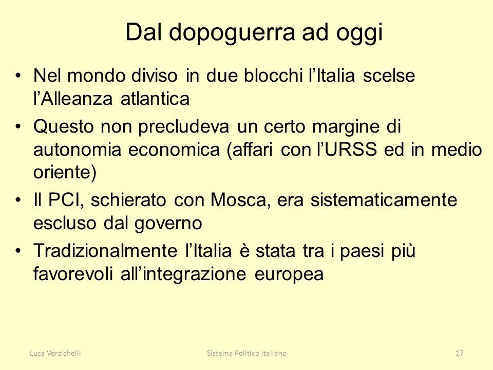 Luca VerzichelliSistema Politico italiano17 Dal dopoguerra ad oggi Nel mondo diviso in due blocchi lItalia scelse lAlleanza atlantica Questo non precl