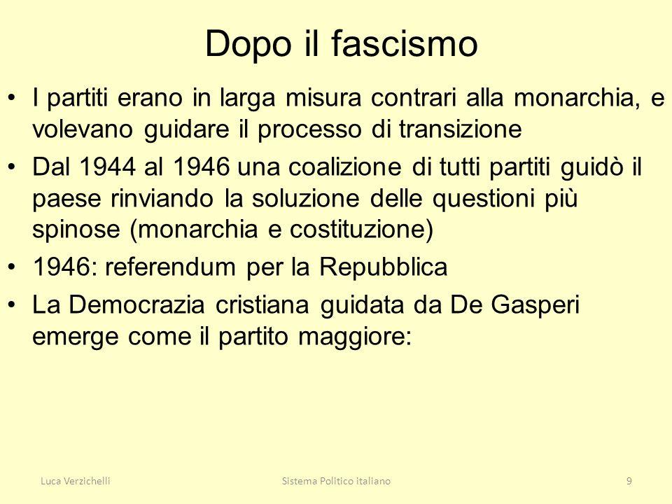 Luca VerzichelliSistema Politico italiano9 Dopo il fascismo I partiti erano in larga misura contrari alla monarchia, e volevano guidare il processo di