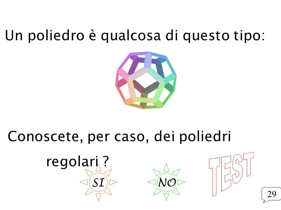 SINO Un poliedro è qualcosa di questo tipo: Conoscete, per caso, dei poliedri regolari ? 29