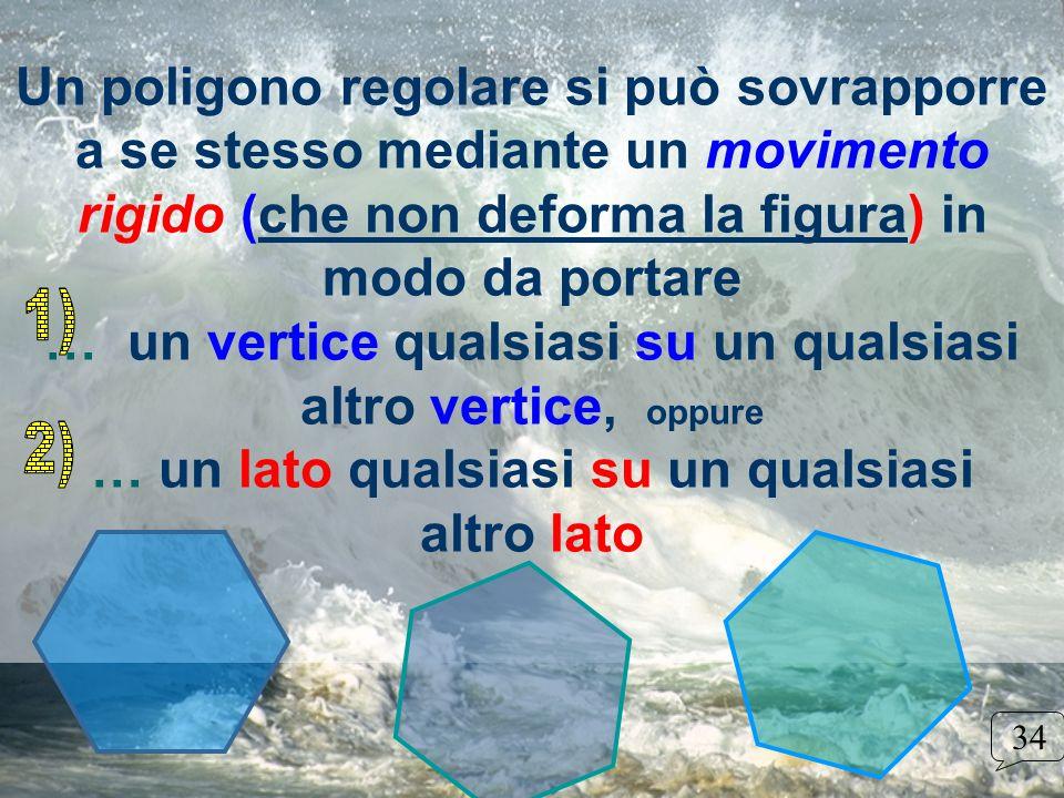 Un poligono regolare si può sovrapporre a se stesso mediante un movimento rigido (che non deforma la figura) in modo da portare … un vertice qualsiasi