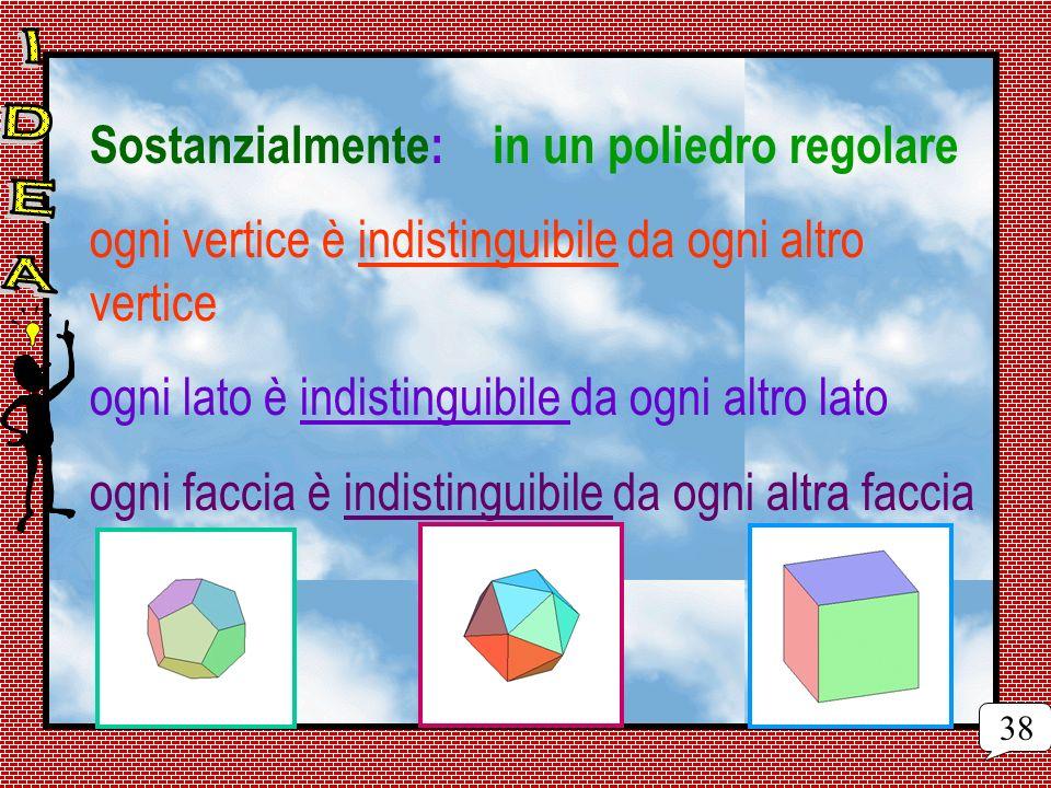 Sostanzialmente: in un poliedro regolare ogni vertice è indistinguibile da ogni altro vertice ogni lato è indistinguibile da ogni altro lato ogni facc