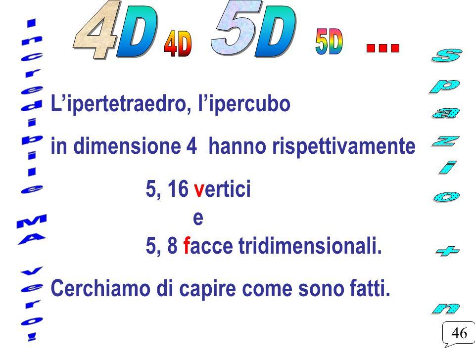 Lipertetraedro, lipercubo in dimensione 4 hanno rispettivamente 5, 16 vertici e 5, 8 facce tridimensionali. Cerchiamo di capire come sono fatti. 46