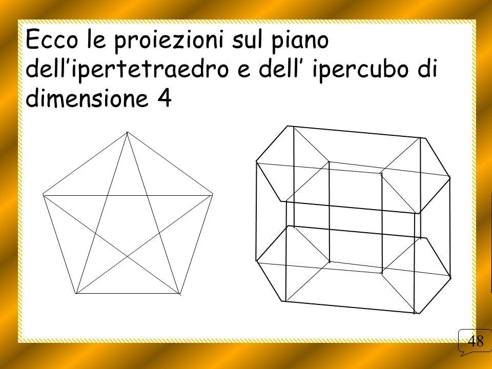 Ecco le proiezioni sul piano dellipertetraedro e dell ipercubo di dimensione 4 48