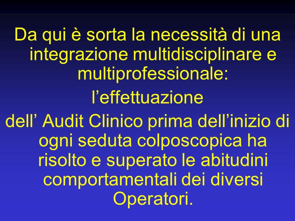 Da qui è sorta la necessità di una integrazione multidisciplinare e multiprofessionale: leffettuazione dell Audit Clinico prima dellinizio di ogni seduta colposcopica ha risolto e superato le abitudini comportamentali dei diversi Operatori.