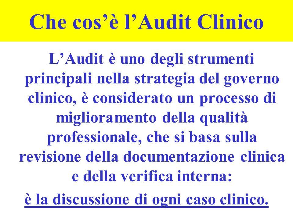 Che cosè lAudit Clinico LAudit è uno degli strumenti principali nella strategia del governo clinico, è considerato un processo di miglioramento della qualità professionale, che si basa sulla revisione della documentazione clinica e della verifica interna: è la discussione di ogni caso clinico.