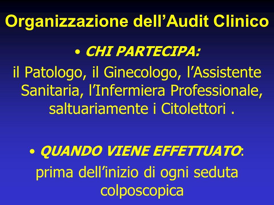 Organizzazione dellAudit Clinico CHI PARTECIPA: il Patologo, il Ginecologo, lAssistente Sanitaria, lInfermiera Professionale, saltuariamente i Citolettori.