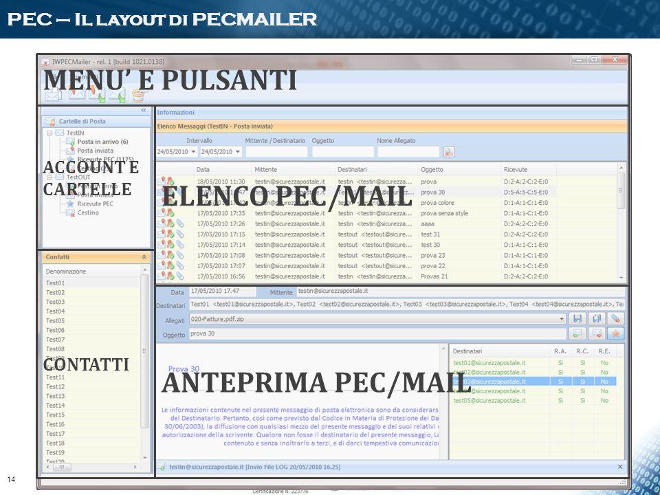 MENU E PULSANTI ACCOUNT E CARTELLE CONTATTI ELENCO PEC/MAIL ANTEPRIMA PEC/MAIL PEC – Il layout di PECMAILER 14