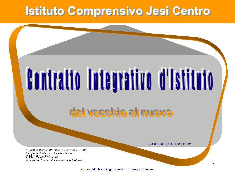 12 Istituto Comprensivo Jesi Centro FONDO DISTITUTO a.