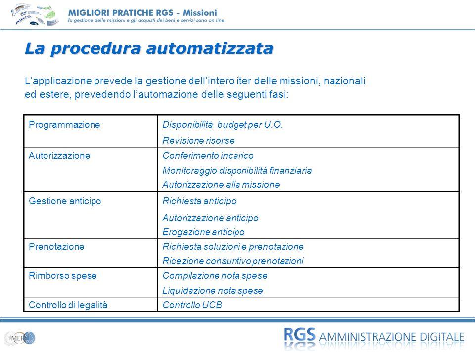 La procedura automatizzata Lapplicazione prevede la gestione dellintero iter delle missioni, nazionali ed estere, prevedendo lautomazione delle seguenti fasi: ProgrammazioneDisponibilità budget per U.O.