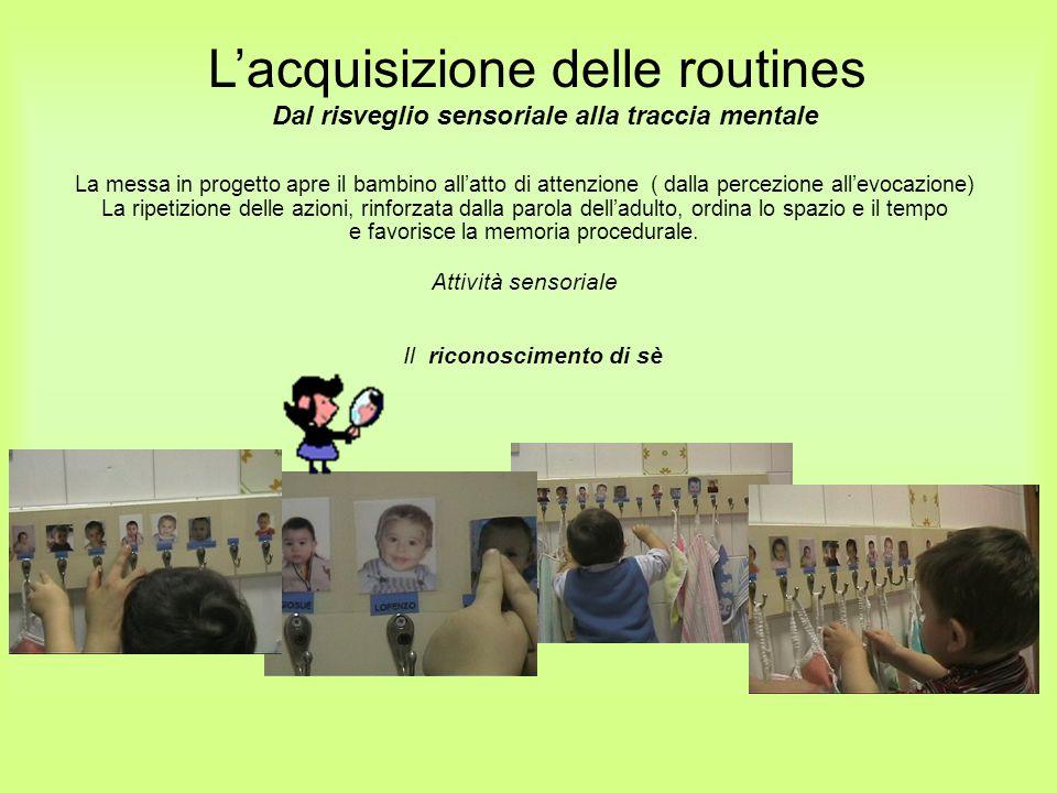 Il riconoscimento di sè Lacquisizione delle routines Dal risveglio sensoriale alla traccia mentale La messa in progetto apre il bambino allatto di att