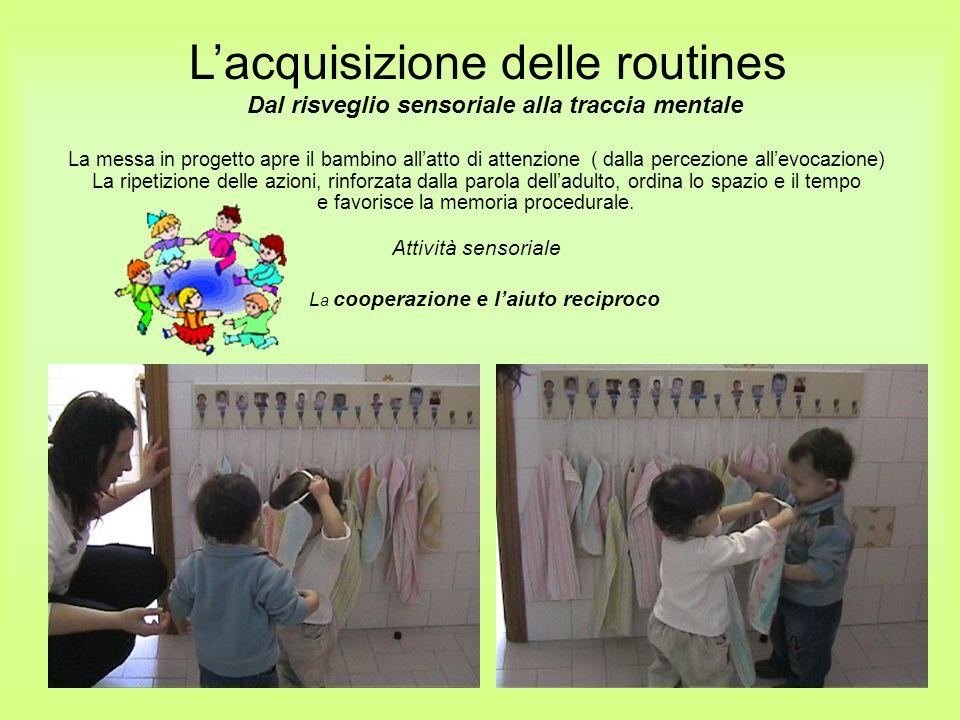 L a cooperazione e laiuto reciproco Lacquisizione delle routines Dal risveglio sensoriale alla traccia mentale La messa in progetto apre il bambino al