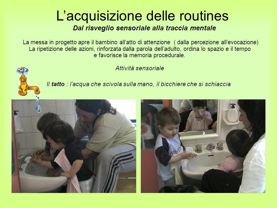 La messa in progetto apre il bambino allatto di attenzione ( dalla percezione allevocazione) La ripetizione delle azioni, rinforzata dalla parola dell