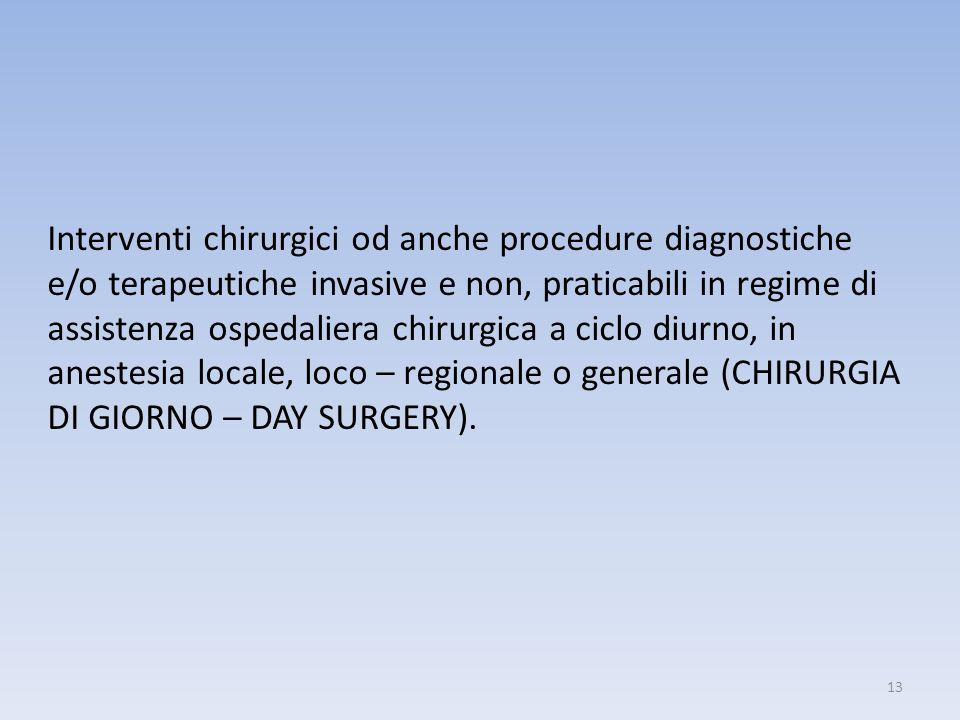 Interventi chirurgici od anche procedure diagnostiche e/o terapeutiche invasive e non, praticabili in regime di assistenza ospedaliera chirurgica a ci
