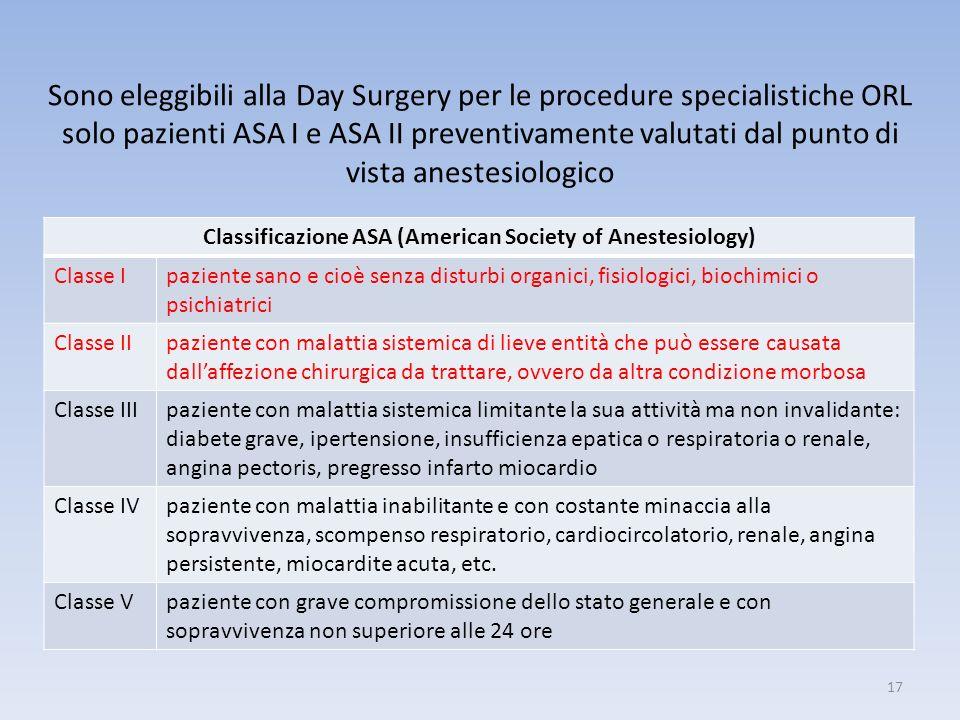 Sono eleggibili alla Day Surgery per le procedure specialistiche ORL solo pazienti ASA I e ASA II preventivamente valutati dal punto di vista anestesi