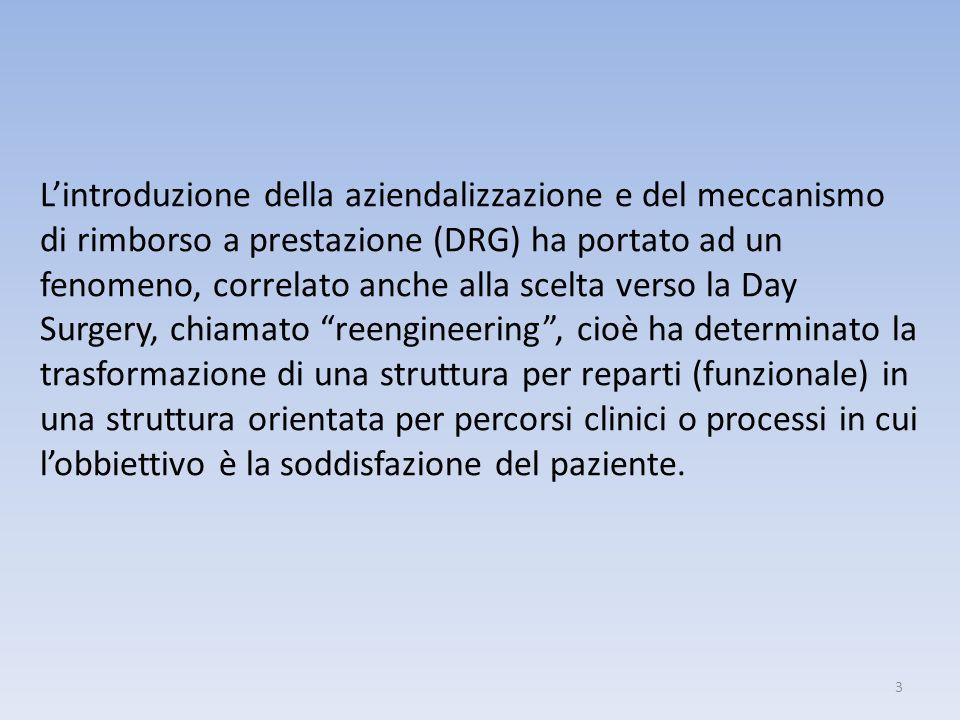 Lintroduzione della aziendalizzazione e del meccanismo di rimborso a prestazione (DRG) ha portato ad un fenomeno, correlato anche alla scelta verso la