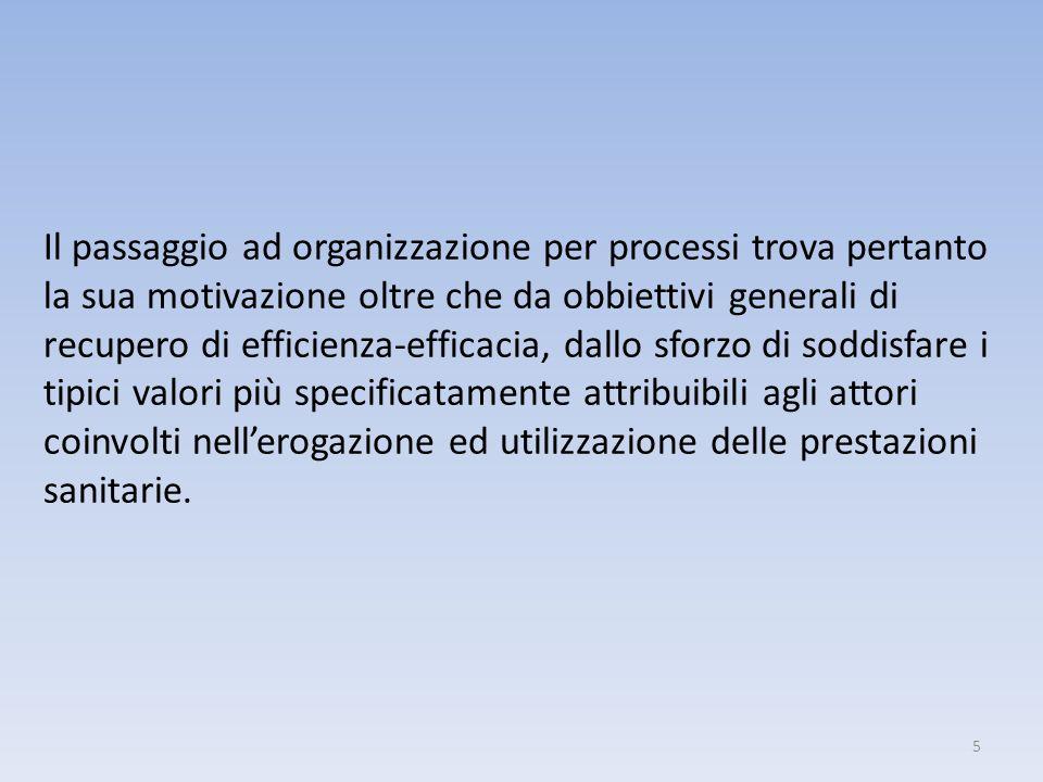 Il passaggio ad organizzazione per processi trova pertanto la sua motivazione oltre che da obbiettivi generali di recupero di efficienza-efficacia, da