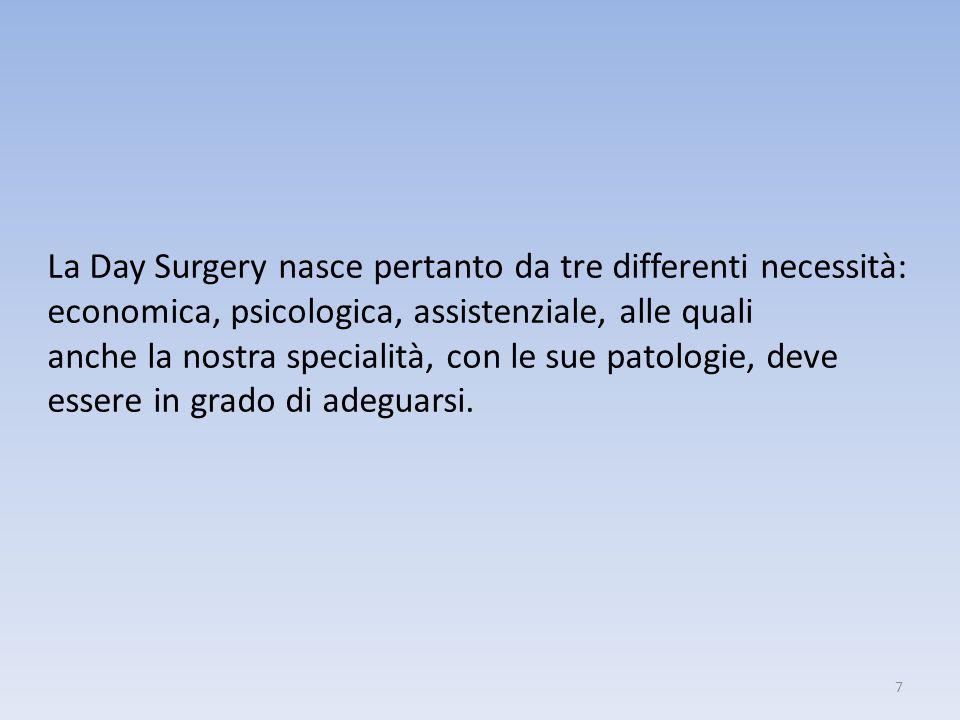 La Day Surgery nasce pertanto da tre differenti necessità: economica, psicologica, assistenziale, alle quali anche la nostra specialità, con le sue pa