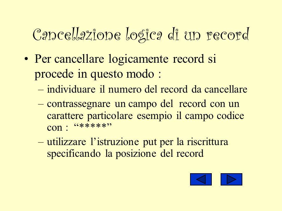 Cancellazione logica di un record Per cancellare logicamente record si procede in questo modo : –individuare il numero del record da cancellare –contr