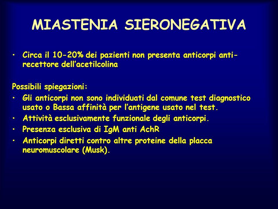 MIASTENIA SIERONEGATIVA Circa il 10-20% dei pazienti non presenta anticorpi anti- recettore dellacetilcolina Possibili spiegazioni: Gli anticorpi non