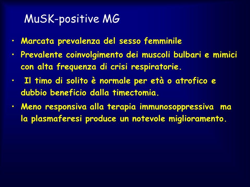 MuSK-positive MG Marcata prevalenza del sesso femminile Prevalente coinvolgimento dei muscoli bulbari e mimici con alta frequenza di crisi respiratori