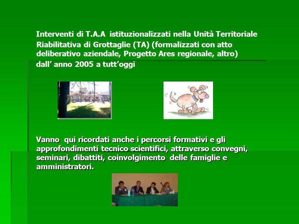 Interventi di T.A.A istituzionalizzati nella Unità Territoriale Riabilitativa di Grottaglie (TA) (formalizzati con atto deliberativo aziendale, Proget