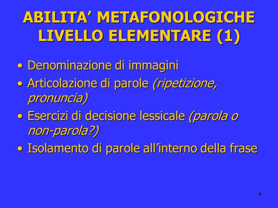 4 ABILITA METAFONOLOGICHE LIVELLO ELEMENTARE (1) Denominazione di immaginiDenominazione di immagini Articolazione di parole (ripetizione, pronuncia)Ar
