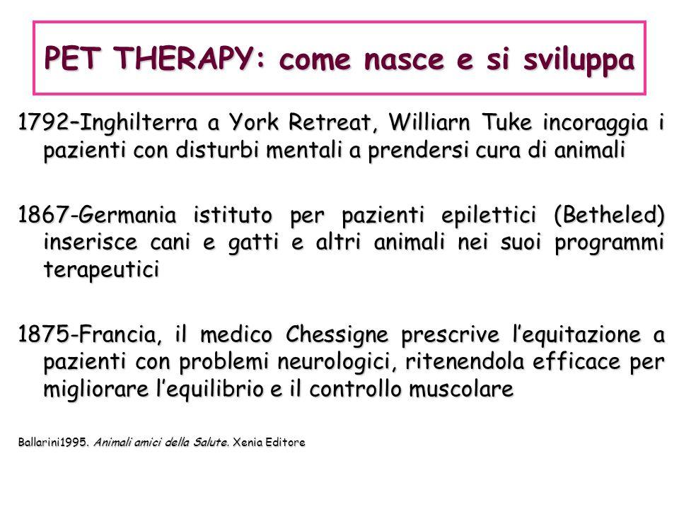 1792–Inghilterra a York Retreat, Williarn Tuke incoraggia i pazienti con disturbi mentali a prendersi cura di animali 1867-Germania istituto per pazie