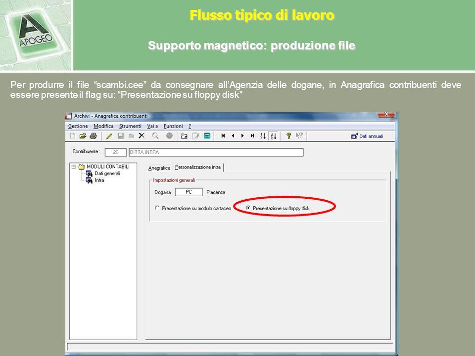 Stampe di utilità: lista controllo periodicità Flusso tipico di lavoro