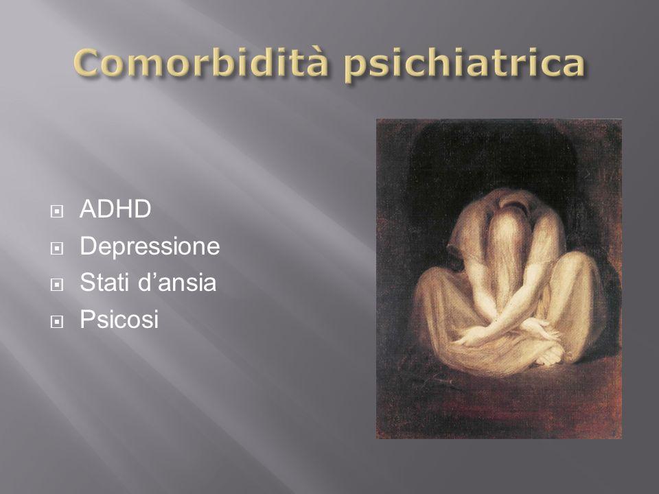 ADHD Depressione Stati dansia Psicosi