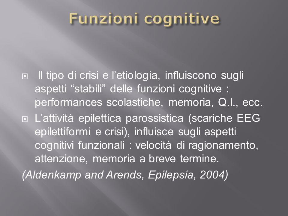 Il tipo di crisi e letiologia, influiscono sugli aspetti stabili delle funzioni cognitive : performances scolastiche, memoria, Q.I., ecc. Lattività ep
