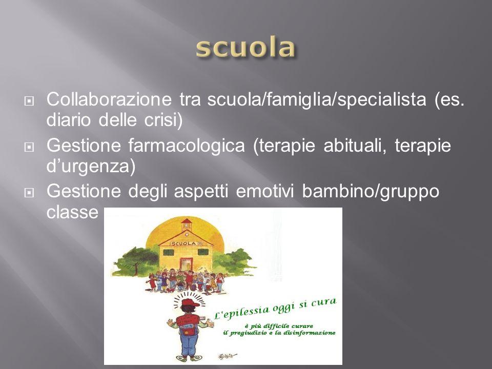 Collaborazione tra scuola/famiglia/specialista (es. diario delle crisi) Gestione farmacologica (terapie abituali, terapie durgenza) Gestione degli asp